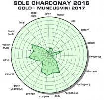 "SOLE ""Chardonnay"" barrique"